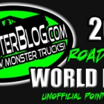 "TMB's ""Road to the World Finals"" Returns for 5th Season"