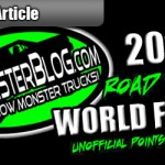 TMB Road to the World Finals Rankings – Final Standings